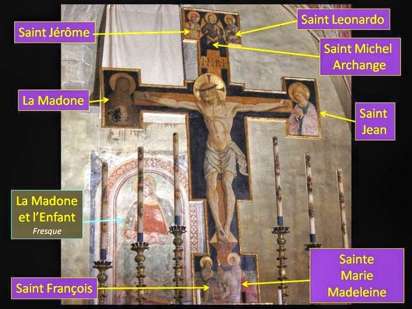 Les différents personnages représentés sur ce crucifix peint sur bois.