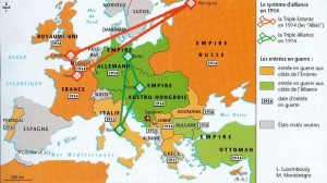 Les systèmes d'alliance en 1914 et les entrées en guerre ultérieures.