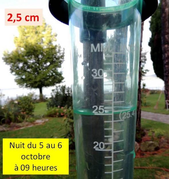 Enregistrement pluviométrique de la nuit du 5 au 6 octobre 2013   -   Isola Maggiore