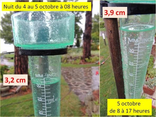 Enregistrements pluviométriques à l'Isola Maggiore la nuit du 4 au 5 octobre, et la journée du 5 octobre entre 8 et 17 heures.