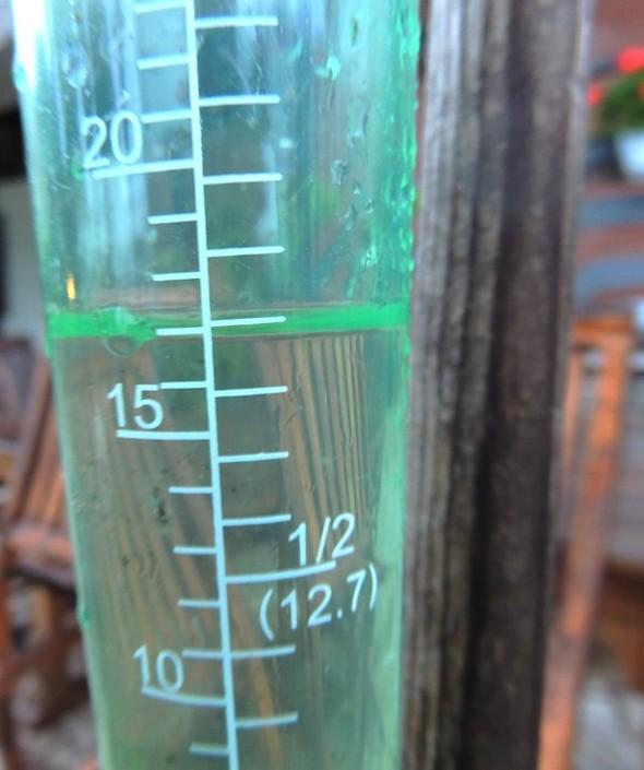 Enregistrement de notre pluviomètre à l'Isola Maggiore pour le très violent orage de la soirée du lundi 4/11/2013.