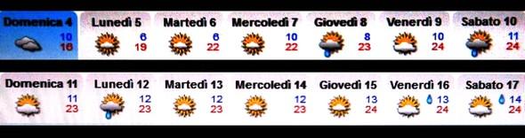 Les prévisions de la météo italiennes pour les quinze prochains jours à Tuoro sul Trasimeno.