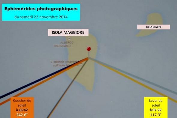 Ephémérides photographiques du samedi 22 novembre 2014 - Ce schéma permet de réaliser la direction des rayons de soleil vers 15 heures.