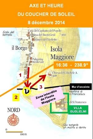 Carte de l'Isola Maggiore avec : 1) la numérotation (1,2,3) des lieux photographiés.2) en orange l'axe du coucher de soleil depuis l'ouest en direction de l'Isola Maggiorre.
