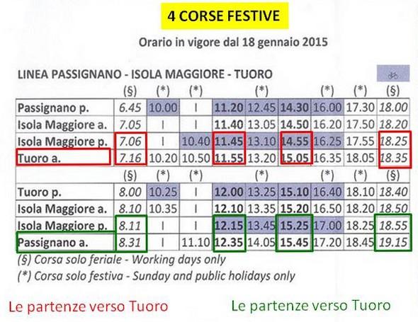 Solo 4 partenze dall'Isola Maggiore in settimana.
