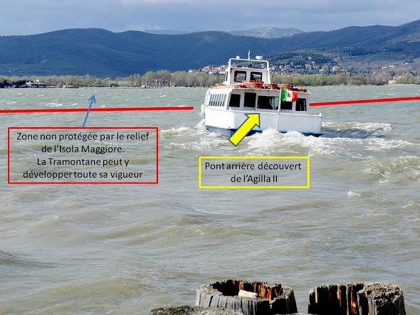Photo de l'Agilla II, prise par l'arrière le 23 mars 2014, lors d'une houle modérée.On y distingue également la zone où la Tramontane peut prendre son plein effet au cours de la traversée Isola-Tuoro.