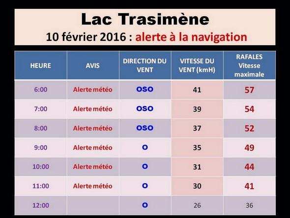 Annonce météo pour le mercredi 10 février 2016 à Tuoro-sul-Trasimeno.