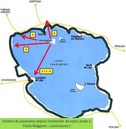 Présentation schématique du large point de vue qui s'offre à nous depuis notre jardin à l'Isola Maggiore.Notre maison est représentée par un point jaune.Les flèches rouges et les numéros indiquent l'axe de prise de vue des six photos suivantes.