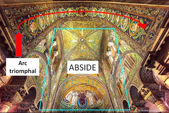 Un très bel exemple d'arc triomphal et d'abside.Chapelle de la Basilique Saint-Vital à Ravenne.L'arc triomphal comprend des médaillons avec Jésus et les apôtres.Mosaïques de facture byzantine primitive.VI° siècle.