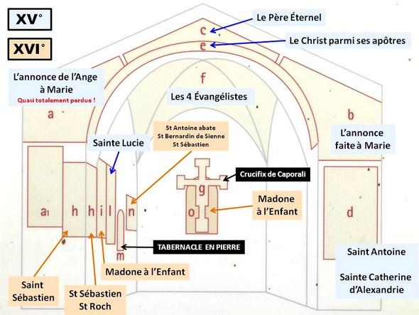 Abside.Localisation des oeuvres au niveau de la tribune et de l'arc.XV° et XVI° siècles.