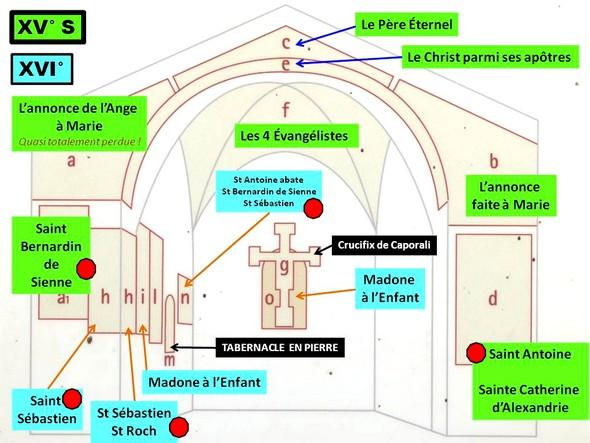Arc triomphal et abside.Vue de l'ensemble des fresques. (du XV° au XVI° siècle).Les points rouges signalent les fresques remises dans le contexte historique ci-dessous.