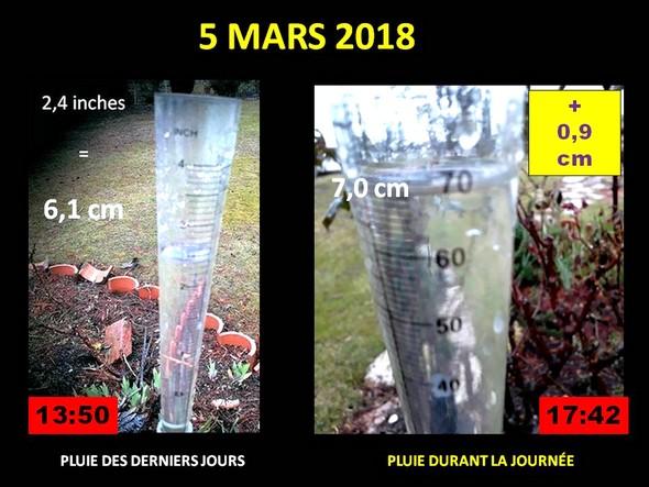 Des premiers jours de mars au 5 mars en fin d'après-midi.