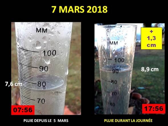 FDu soir du 5mars au matin du 7 mars : +0,6 cm.La journée du 7 mars : + 1,3 cm.