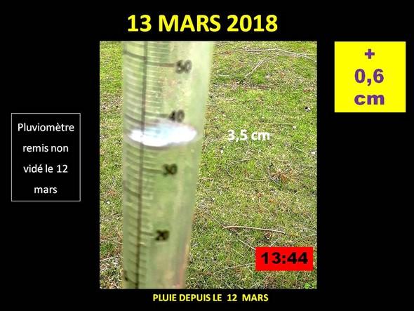 Du 12 mars à midi au 13 mars à midi : + 0,6 cm.