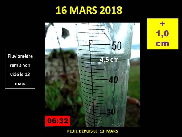 Du 13 mars à midi au 16 mars tôt matin : + 1 cm.