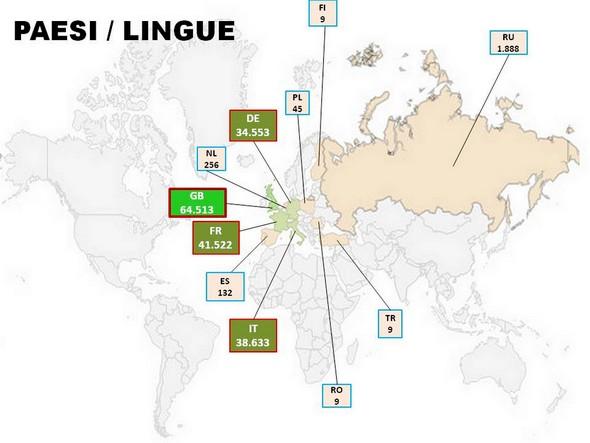 Origine geografica e/o linguistica!  L'Inglese in testa!?!?!