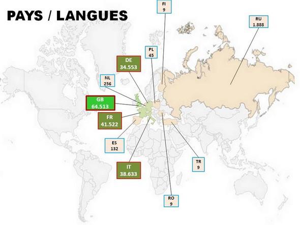 Origine géographique et/ou linguistique !L' ANGLAIS en tête !